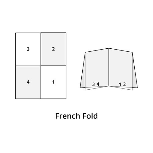 Fold Example